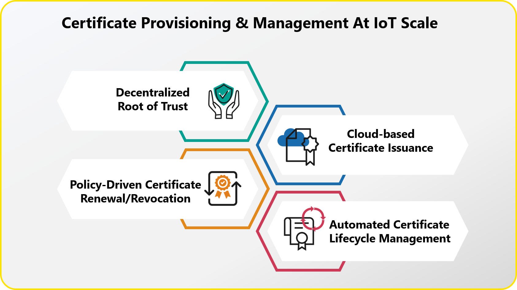 Certificate-Provisioning-and-Management-at-IoT-Scale