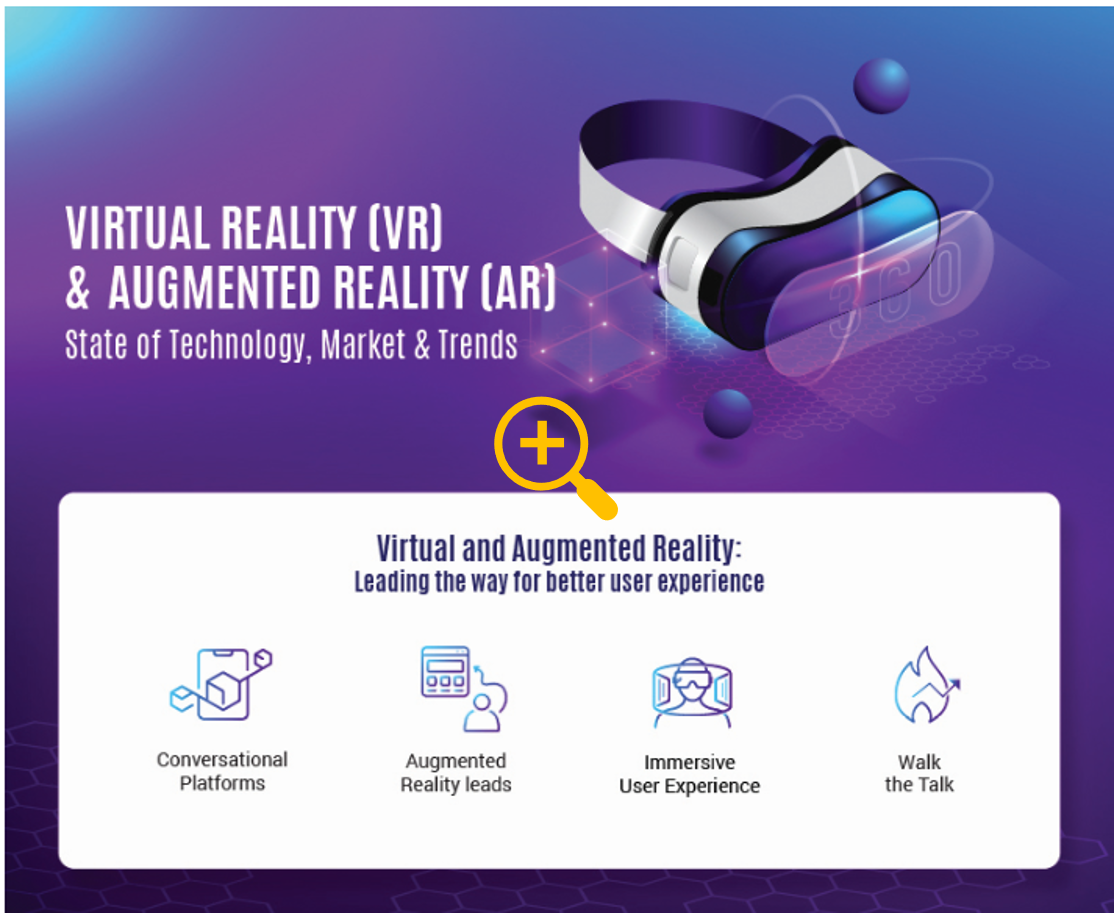 State_of_Technology_Trends-Augmented_Reality_Virtual_Reality-Thumbnail