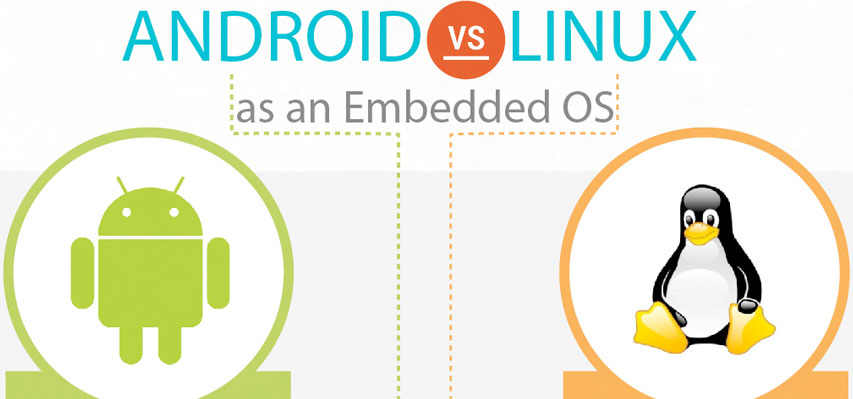 android vs linux