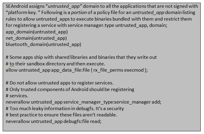 How Is SEAndroid Different From SELinux?